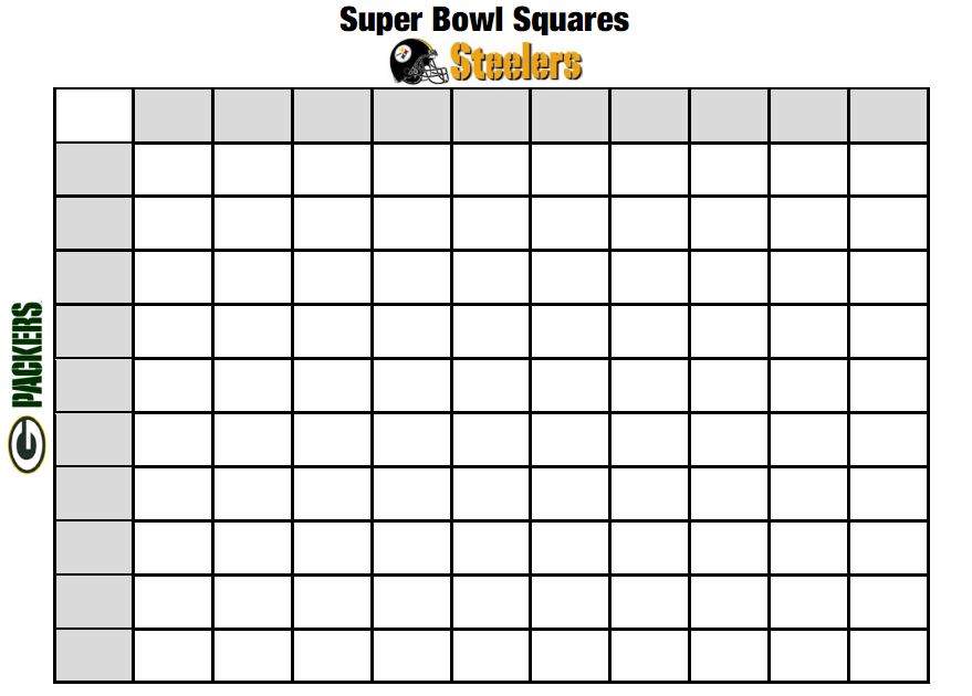 Does everyone know how a Superbowl box pool works?