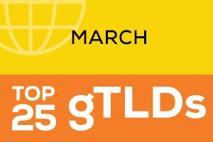 March_top25_blog