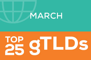 Top 25 - March