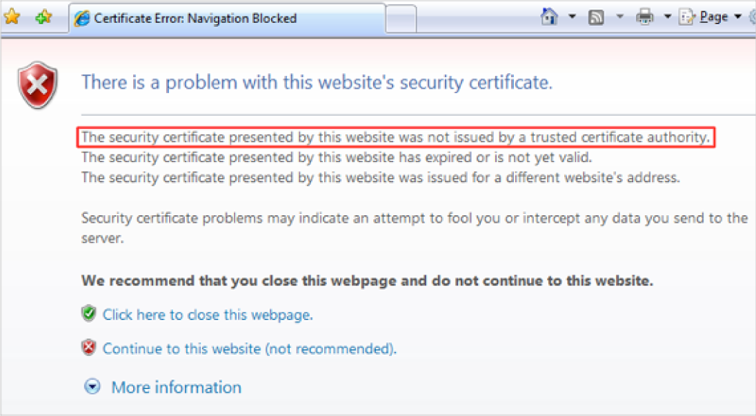 Will Online Shoppers Buy Without An Ssl Certificate